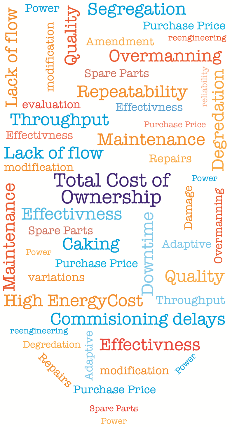 total cost of ownership infographic